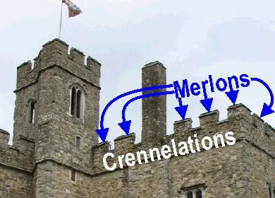 Medieval Castles 101 – Defensive Measures | My Literary Quest